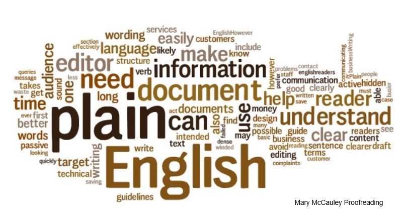 plainEnglish word cloud